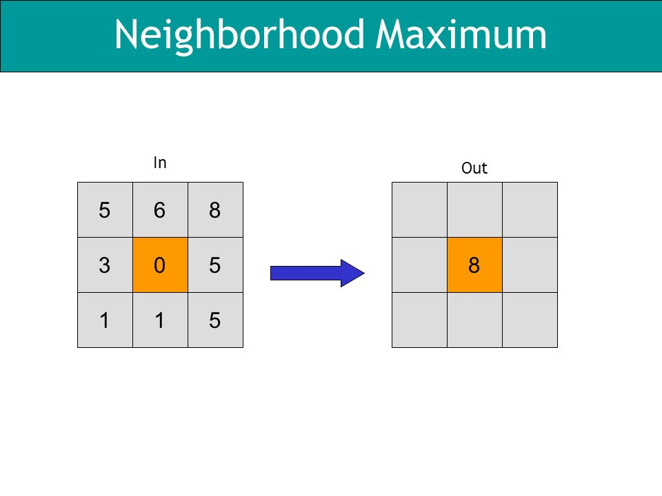 Neighborhood Maximum 5863501518 In Out