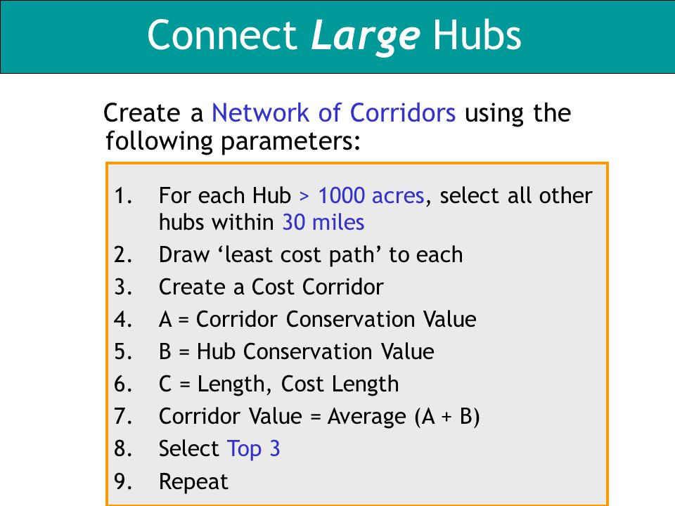 Create a Network of Corridors using the following parameters: 1.For each Hub > 1000 acres, select all other hubs within 30 miles 2.Draw least cost path to each 3.Create a Cost Corridor 4.A = Corridor Conservation Value 5.B = Hub Conservation Value 6.C = Length, Cost Length 7.Corridor Value = Average (A + B) 8.Select Top 3 9.Repeat Connect Large Hubs