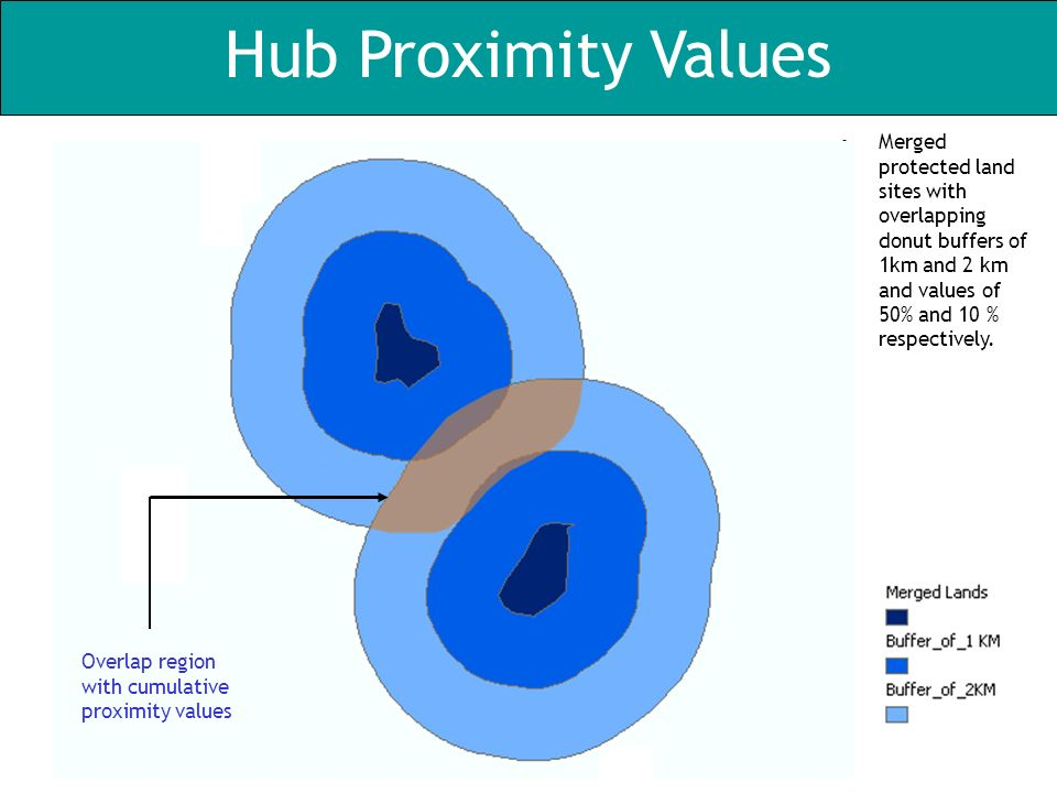 Hub Proximity Values Merged protected land sites with overlapping donut buffers of 1km and 2 km and values of 50% and 10 % respectively.