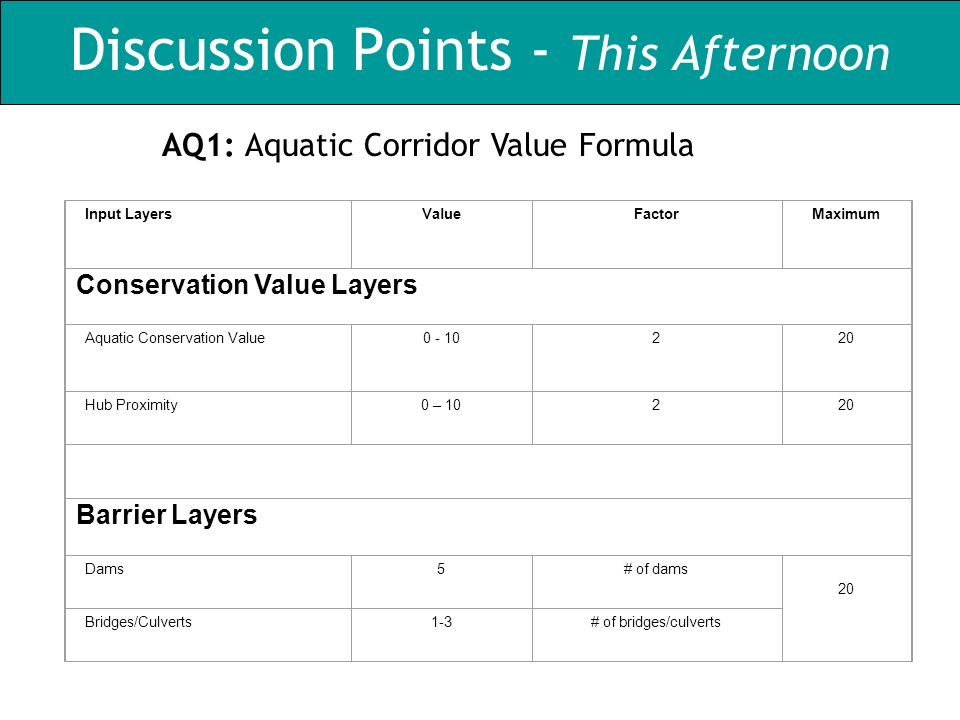 Discussion Points - This Afternoon AQ1: Aquatic Corridor Value Formula Input LayersValueFactorMaximum Conservation Value Layers Aquatic Conservation Value0 - 10220 Hub Proximity0 – 10220 Barrier Layers Dams5# of dams 20 Bridges/Culverts1-3# of bridges/culverts