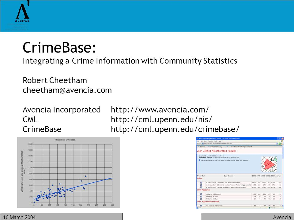 Avencia10 March 2004 CrimeBase: Integrating a Crime Information with Community Statistics Robert Cheetham cheetham@avencia.com Avencia Incorporatedhttp://www.avencia.com/ CMLhttp://cml.upenn.edu/nis/ CrimeBasehttp://cml.upenn.edu/crimebase/