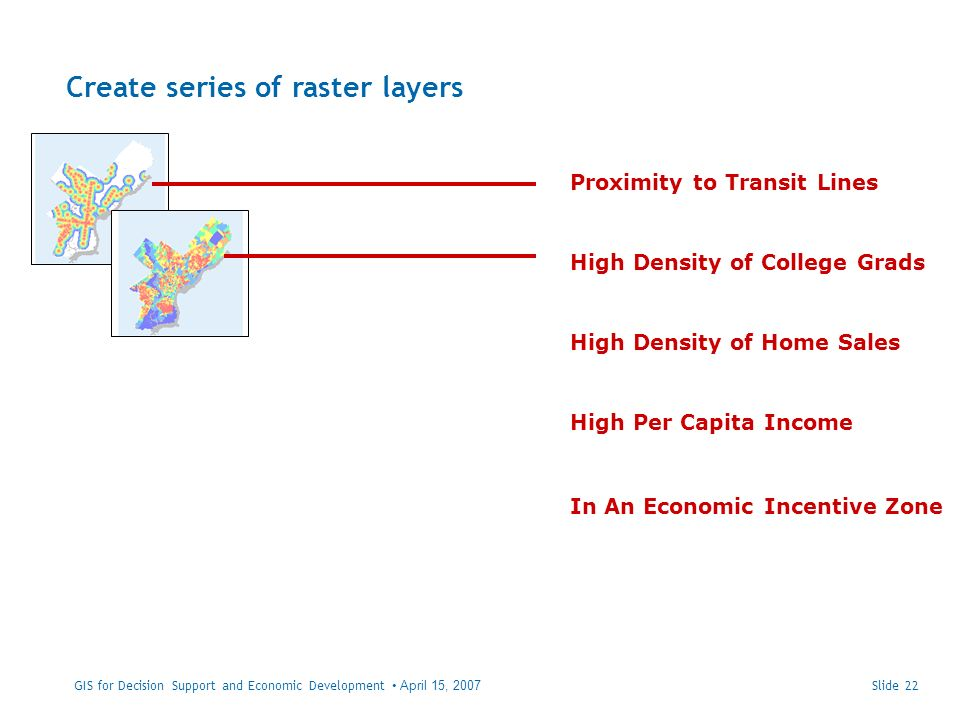 Create series of raster layers Slide 22 Proximity to Transit Lines High Per Capita Income High Density of College Grads High Density of Home Sales In An Economic Incentive Zone GIS for Decision Support and Economic Development April 15, 2007