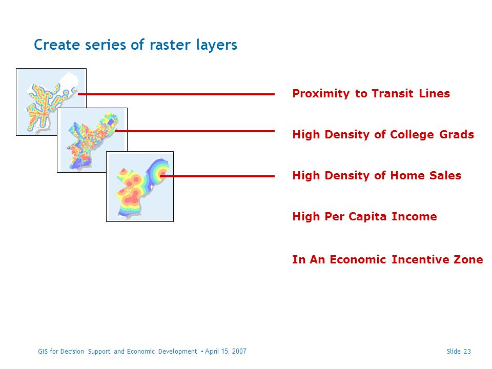 Create series of raster layers Slide 23 Proximity to Transit Lines High Per Capita Income High Density of College Grads High Density of Home Sales In An Economic Incentive Zone GIS for Decision Support and Economic Development April 15, 2007