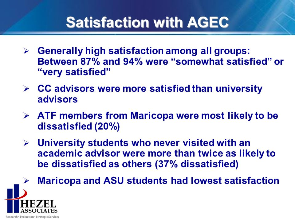 Satisfaction with AGEC Generally high satisfaction among all groups: Between 87% and 94% were somewhat satisfied or very satisfied CC advisors were more satisfied than university advisors ATF members from Maricopa were most likely to be dissatisfied (20%) University students who never visited with an academic advisor were more than twice as likely to be dissatisfied as others (37% dissatisfied) Maricopa and ASU students had lowest satisfaction