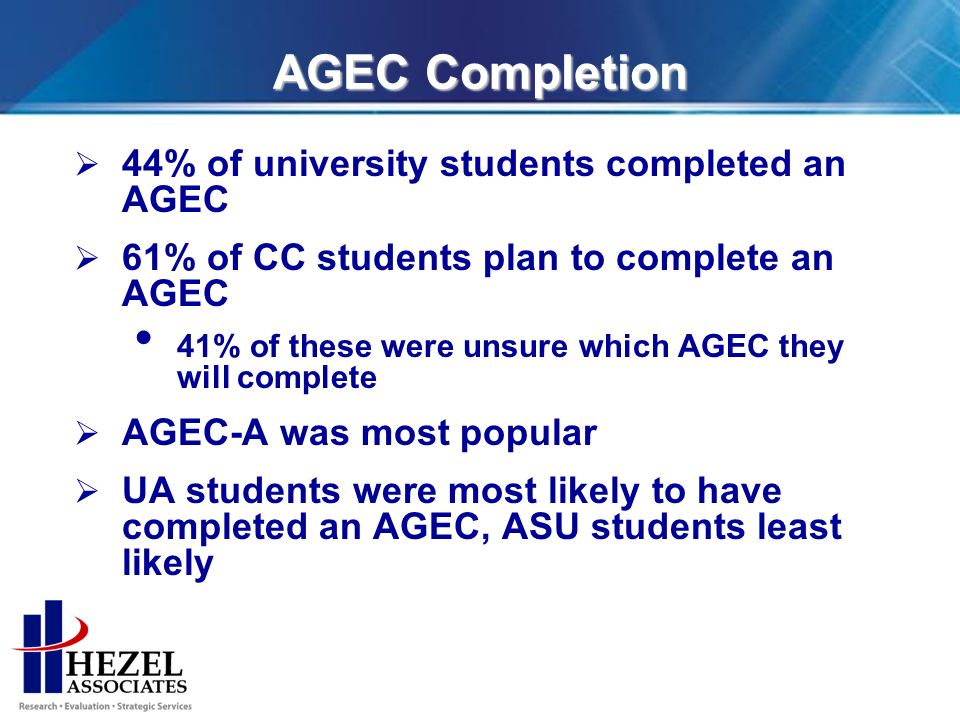 AGEC Completion 44% of university students completed an AGEC 61% of CC students plan to complete an AGEC 41% of these were unsure which AGEC they will complete AGEC-A was most popular UA students were most likely to have completed an AGEC, ASU students least likely