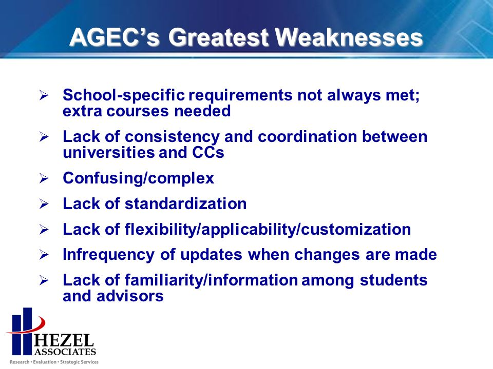 AGECs Greatest Weaknesses School-specific requirements not always met; extra courses needed Lack of consistency and coordination between universities and CCs Confusing/complex Lack of standardization Lack of flexibility/applicability/customization Infrequency of updates when changes are made Lack of familiarity/information among students and advisors