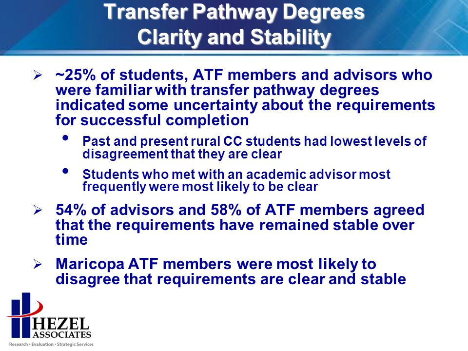 Transfer Pathway Degrees Clarity and Stability ~25% of students, ATF members and advisors who were familiar with transfer pathway degrees indicated some uncertainty about the requirements for successful completion Past and present rural CC students had lowest levels of disagreement that they are clear Students who met with an academic advisor most frequently were most likely to be clear 54% of advisors and 58% of ATF members agreed that the requirements have remained stable over time Maricopa ATF members were most likely to disagree that requirements are clear and stable