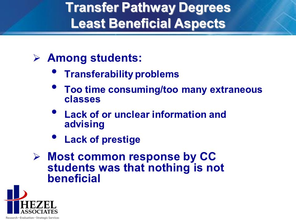 Transfer Pathway Degrees Least Beneficial Aspects Among students: Transferability problems Too time consuming/too many extraneous classes Lack of or unclear information and advising Lack of prestige Most common response by CC students was that nothing is not beneficial