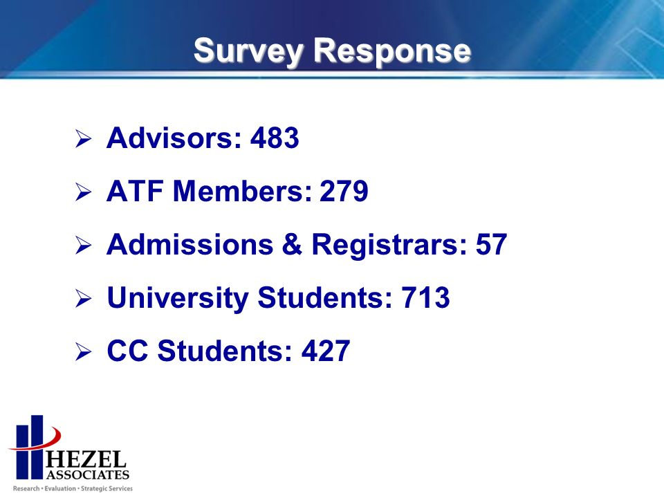 Survey Response Advisors: 483 ATF Members: 279 Admissions & Registrars: 57 University Students: 713 CC Students: 427