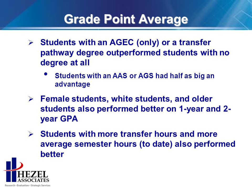 Grade Point Average Students with an AGEC (only) or a transfer pathway degree outperformed students with no degree at all Students with an AAS or AGS had half as big an advantage Female students, white students, and older students also performed better on 1-year and 2- year GPA Students with more transfer hours and more average semester hours (to date) also performed better