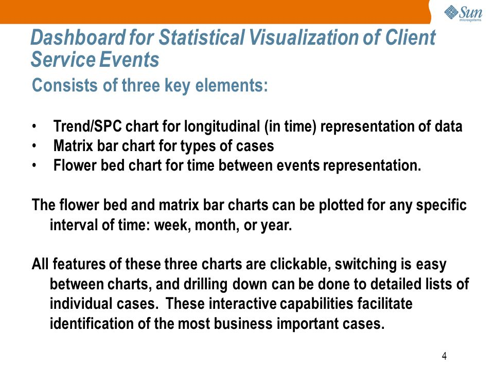 4 Consists of three key elements: Trend/SPC chart for longitudinal (in time) representation of data Matrix bar chart for types of cases Flower bed chart for time between events representation.