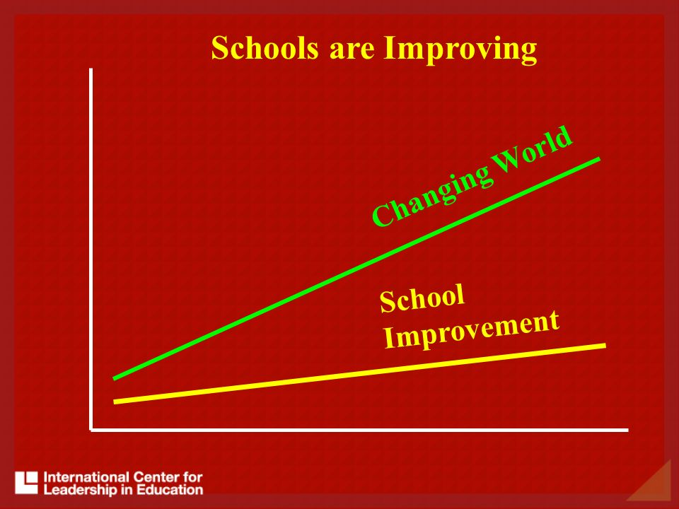 Schools are Improving School Improvement Changing World