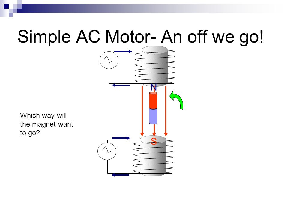 Simple AC Motor- An off we go! N S Which way will the magnet want to go