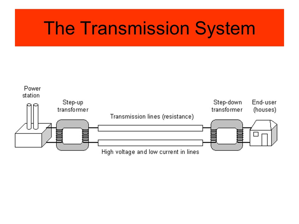The Transmission System