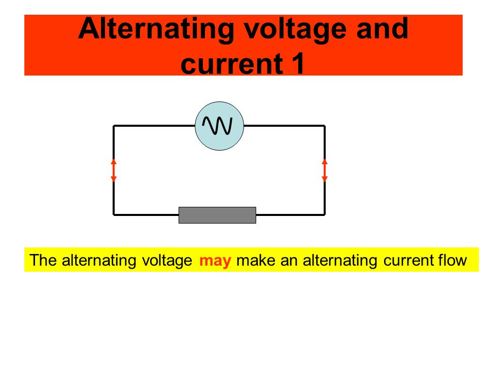 Alternating voltage and current 1 The alternating voltage may make an alternating current flow