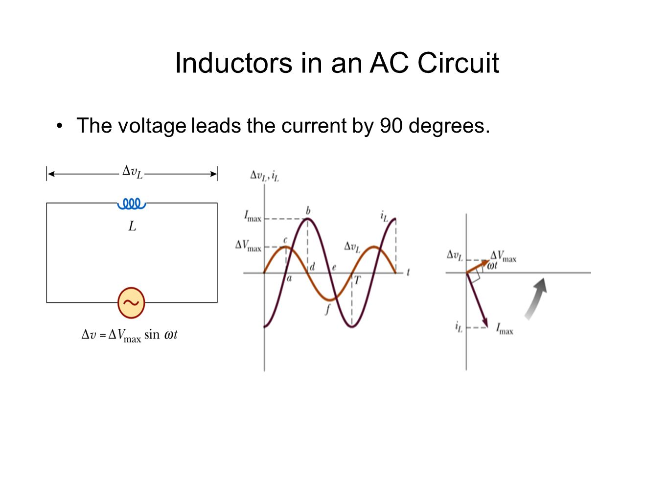 Inductors in an AC Circuit The voltage leads the current by 90 degrees.