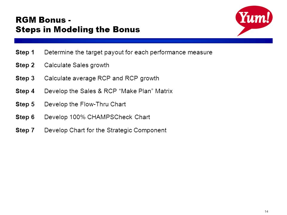 14 RGM Bonus - Steps in Modeling the Bonus Step 1Determine the target payout for each performance measure Step 2Calculate Sales growth Step 3Calculate average RCP and RCP growth Step 4Develop the Sales & RCP Make Plan Matrix Step 5Develop the Flow-Thru Chart Step 6Develop 100% CHAMPSCheck Chart Step 7Develop Chart for the Strategic Component