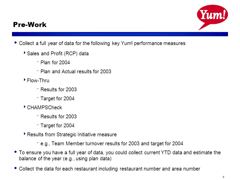 6 Collect a full year of data for the following key Yum.