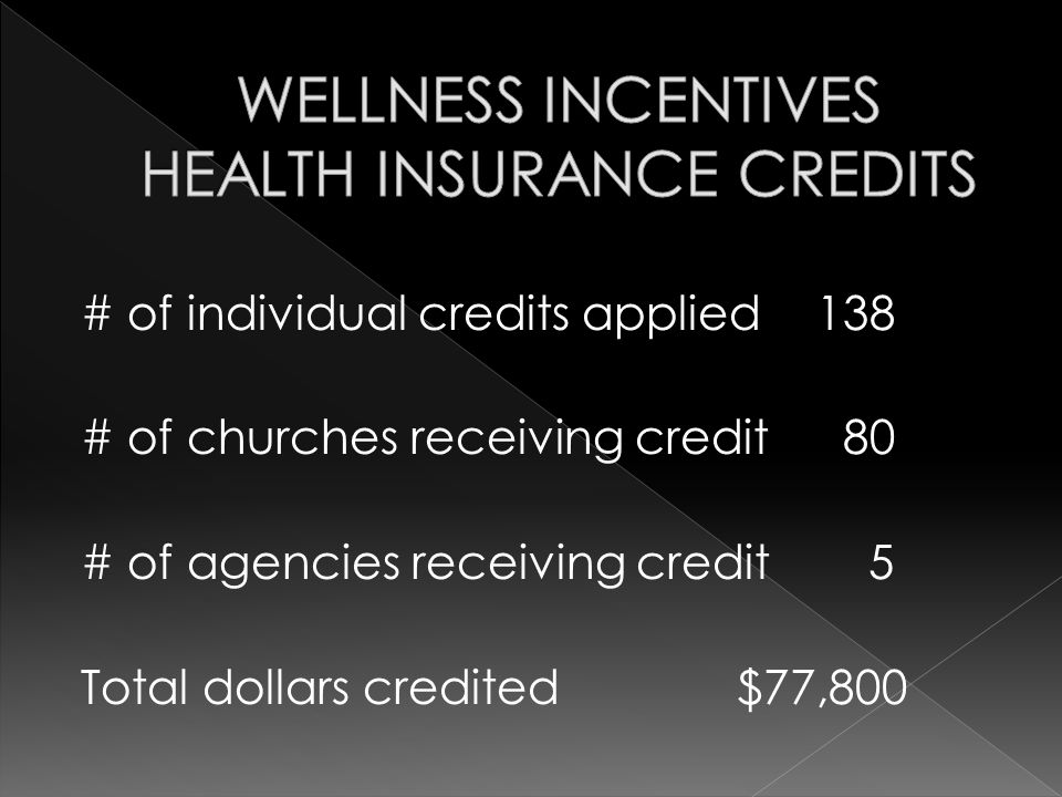 # of individual credits applied138 # of churches receiving credit 80 # of agencies receiving credit 5 Total dollars credited $77,800