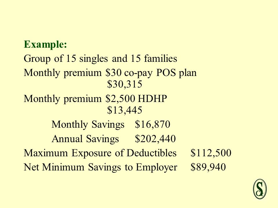 Example: Group of 15 singles and 15 families Monthly premium $30 co-pay POS plan $30,315 Monthly premium $2,500 HDHP $13,445 Monthly Savings$16,870 Annual Savings$202,440 Maximum Exposure of Deductibles$112,500 Net Minimum Savings to Employer$89,940