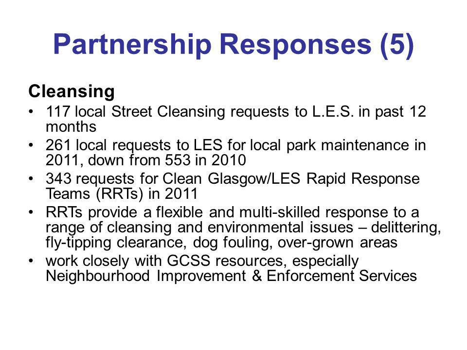 Partnership Responses (5) Cleansing 117 local Street Cleansing requests to L.E.S.