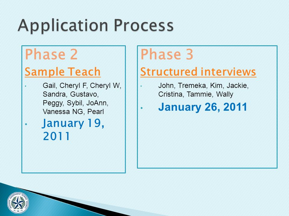 Phase 2 Sample Teach Gail, Cheryl F, Cheryl W, Sandra, Gustavo, Peggy, Sybil, JoAnn, Vanessa NG, Pearl January 19, 2011 Phase 3 Structured interviews John, Tremeka, Kim, Jackie, Cristina, Tammie, Wally January 26, 2011
