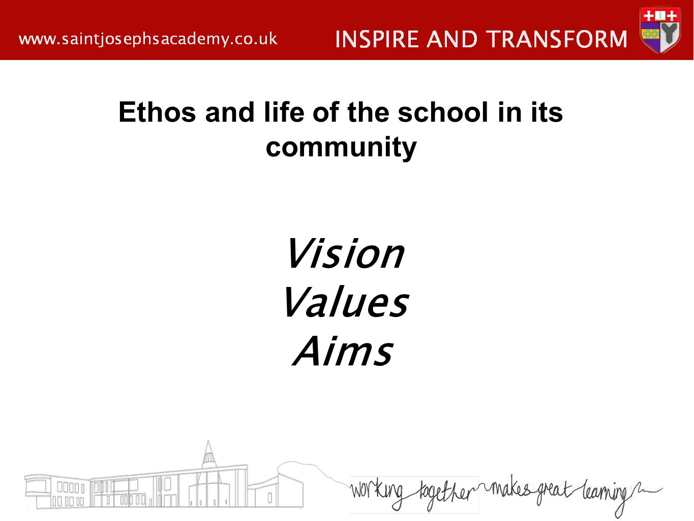 Ethos and life of the school in its community Vision Values Aims