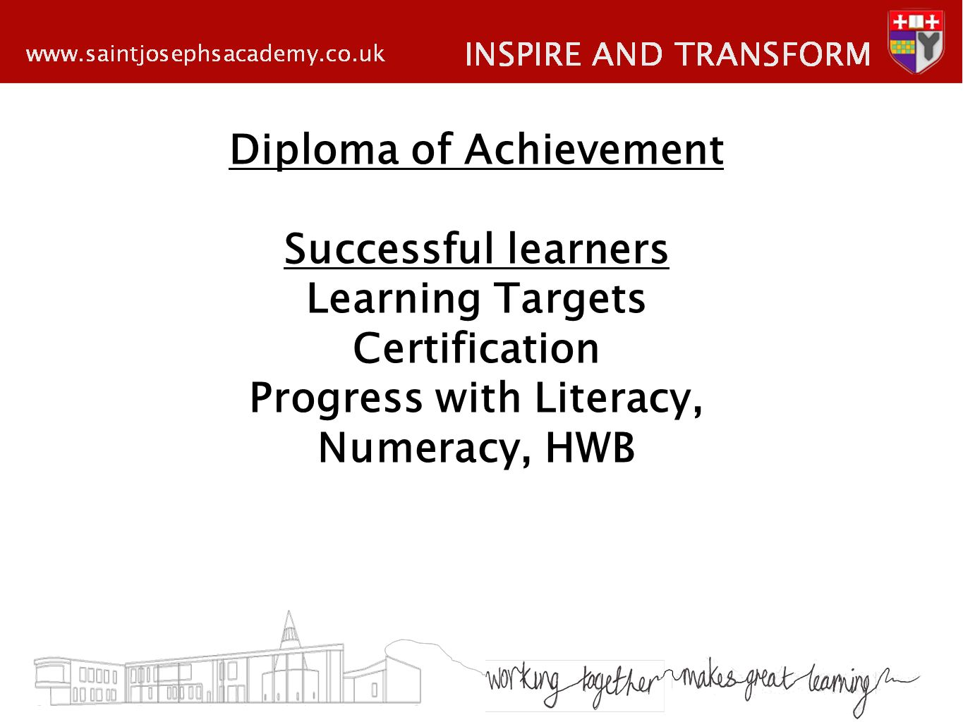Diploma of Achievement Successful learners Learning Targets Certification Progress with Literacy, Numeracy, HWB