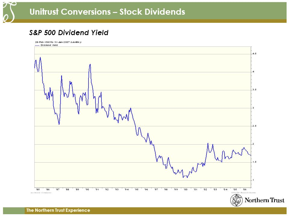 The Northern Trust Experience Unitrust Conversions – Stock Dividends S&P 500 Dividend Yield