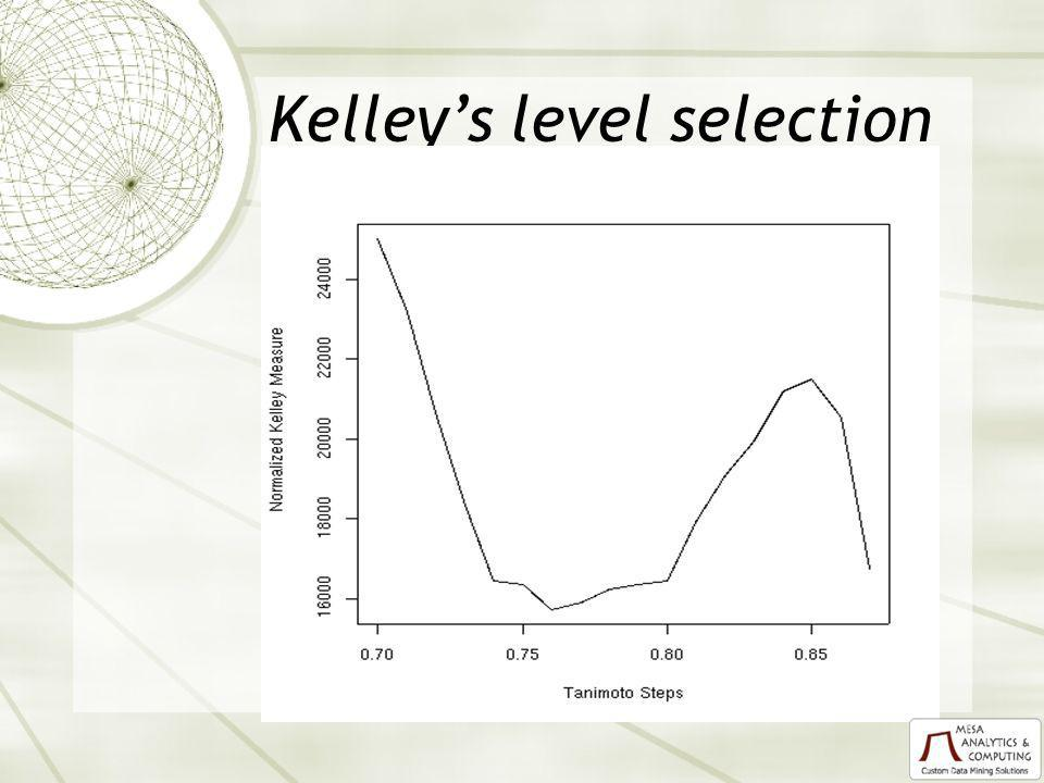 Kelleys level selection