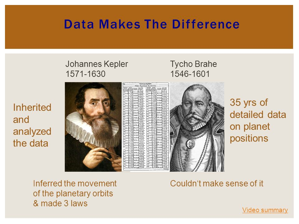Data Makes The Difference Tycho Brahe 1546-1601 Johannes Kepler 1571-1630 Inferred the movement of the planetary orbits & made 3 laws Couldnt make sense of it 35 yrs of detailed data on planet positions Inherited and analyzed the data Video summary