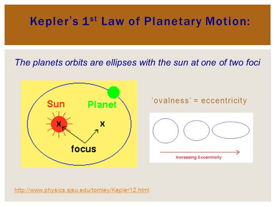 Keplers 1 st Law of Planetary Motion: ovalness = eccentricity http://www.physics.sjsu.edu/tomley/Kepler12.html The planets orbits are ellipses with the sun at one of two foci