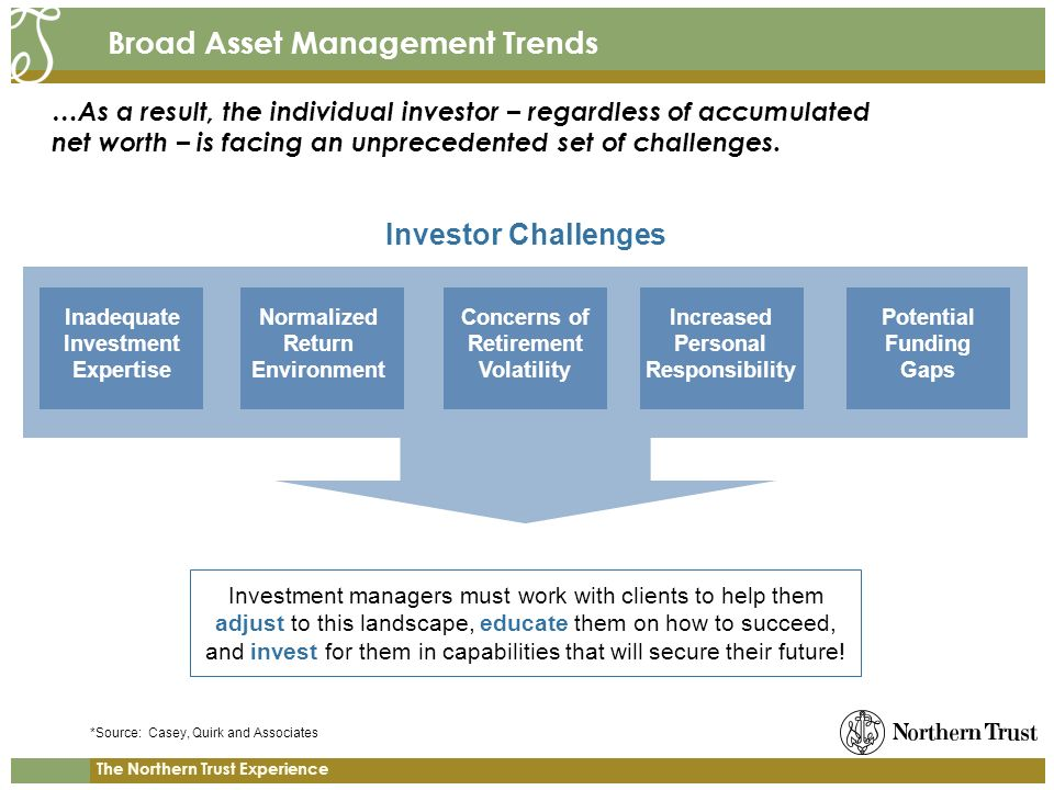 The Northern Trust Experience Broad Asset Management Trends Investor Challenges *Source: Casey, Quirk and Associates …As a result, the individual investor – regardless of accumulated net worth – is facing an unprecedented set of challenges.