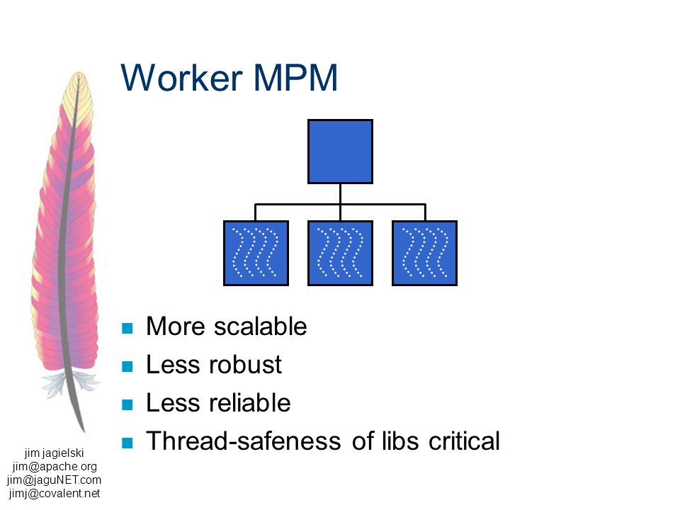 jim jagielski  Worker MPM More scalable Less robust Less reliable Thread-safeness of libs critical