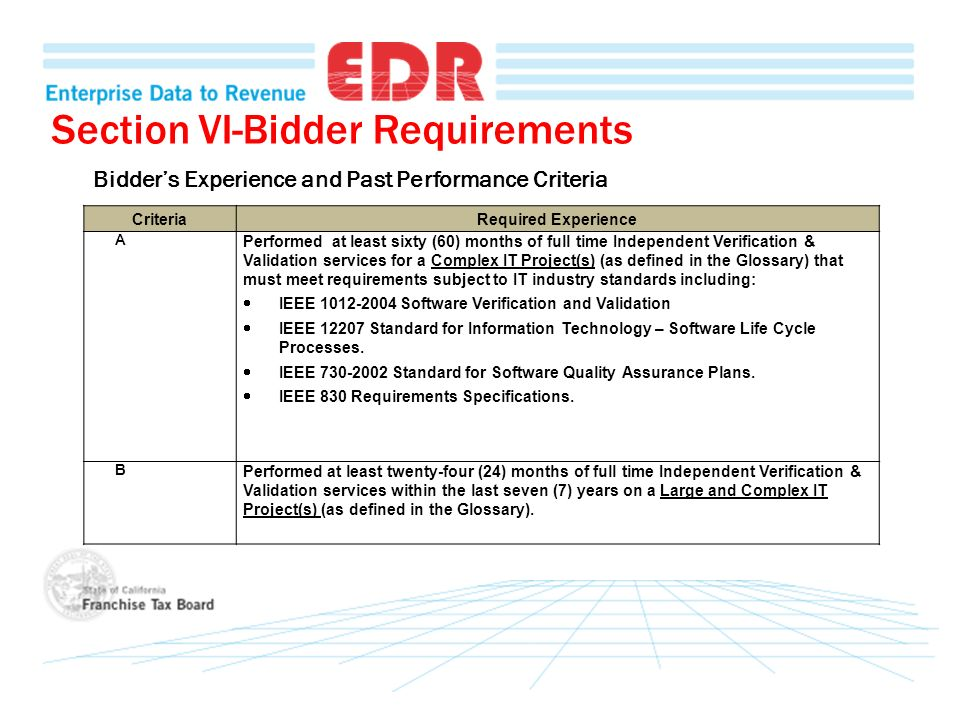 Section VI-Bidder Requirements CriteriaRequired Experience A Performed at least sixty (60) months of full time Independent Verification & Validation services for a Complex IT Project(s) (as defined in the Glossary) that must meet requirements subject to IT industry standards including: IEEE 1012-2004 Software Verification and Validation IEEE 12207 Standard for Information Technology – Software Life Cycle Processes.