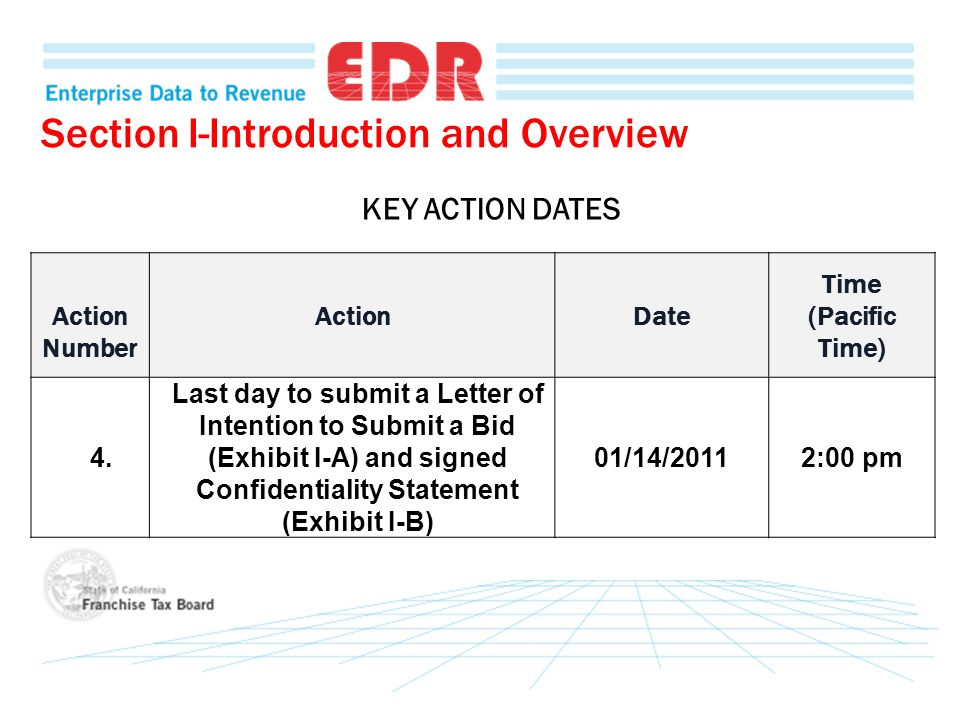 Section I-Introduction and Overview KEY ACTION DATES Action Number ActionDate Time (Pacific Time) 4.