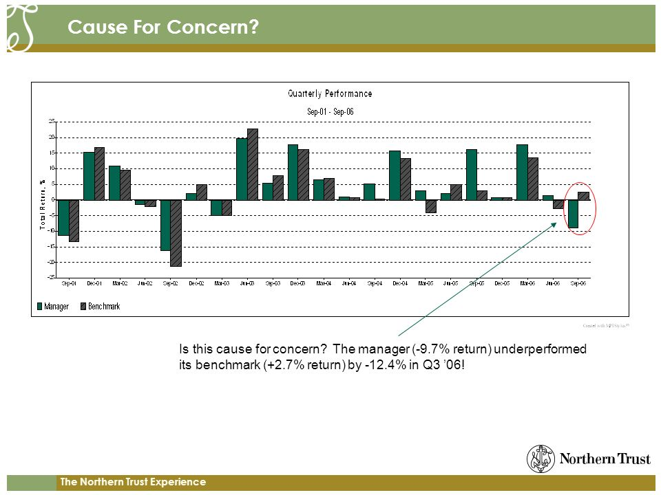 The Northern Trust Experience Cause For Concern. Is this cause for concern.
