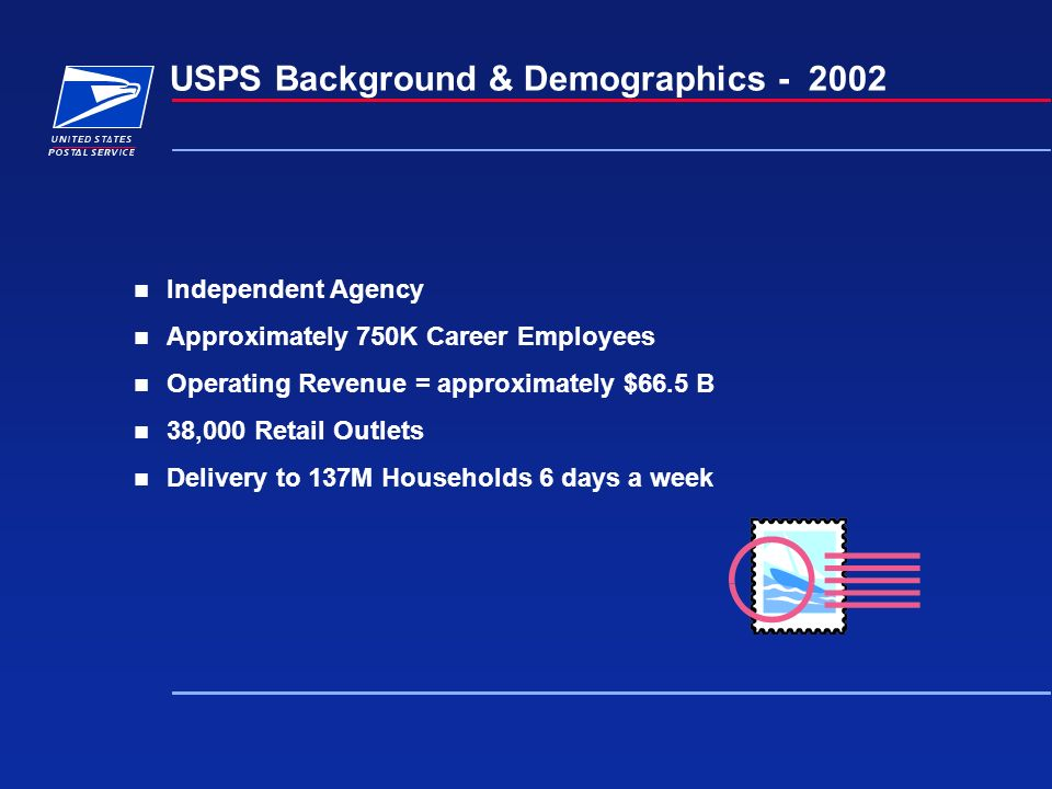 USPS Background & Demographics Independent Agency Approximately 750K Career Employees Operating Revenue = approximately $66.5 B 38,000 Retail Outlets Delivery to 137M Households 6 days a week