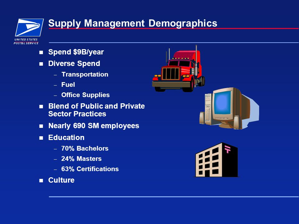Supply Management Demographics Spend $9B/year Diverse Spend – Transportation – Fuel – Office Supplies Blend of Public and Private Sector Practices Nearly 690 SM employees Education – 70% Bachelors – 24% Masters – 63% Certifications Culture