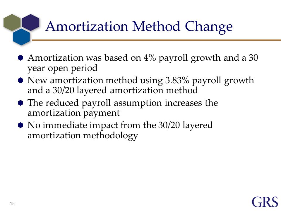 15 Amortization Method Change Amortization was based on 4% payroll growth and a 30 year open period New amortization method using 3.83% payroll growth and a 30/20 layered amortization method The reduced payroll assumption increases the amortization payment No immediate impact from the 30/20 layered amortization methodology