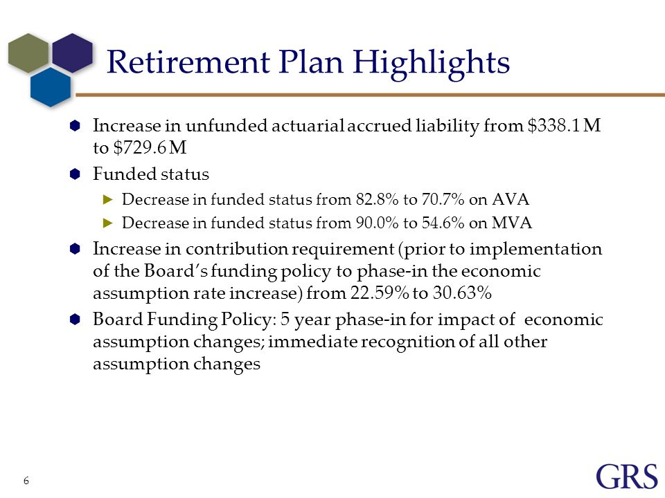 6 Retirement Plan Highlights Increase in unfunded actuarial accrued liability from $338.1 M to $729.6 M Funded status Decrease in funded status from 82.8% to 70.7% on AVA Decrease in funded status from 90.0% to 54.6% on MVA Increase in contribution requirement (prior to implementation of the Boards funding policy to phase-in the economic assumption rate increase) from 22.59% to 30.63% Board Funding Policy: 5 year phase-in for impact of economic assumption changes; immediate recognition of all other assumption changes