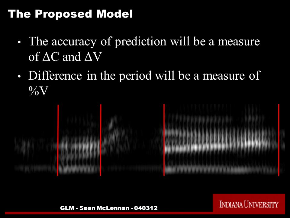 GLM - Sean McLennan The Proposed Model The accuracy of prediction will be a measure of ΔC and ΔV Difference in the period will be a measure of %V