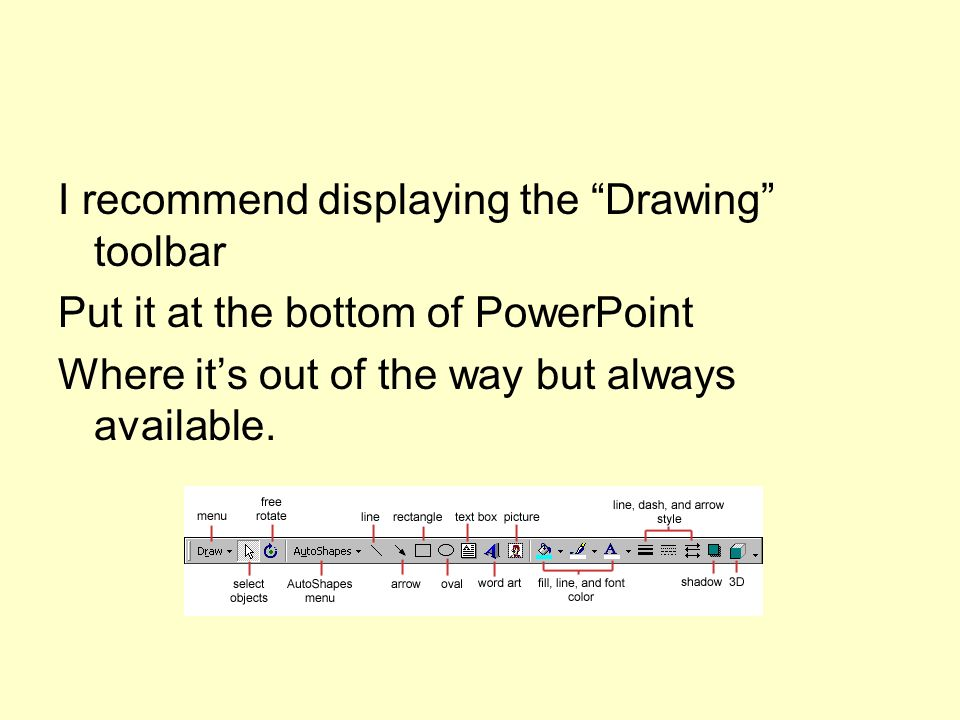 I recommend displaying the Drawing toolbar Put it at the bottom of PowerPoint Where its out of the way but always available.