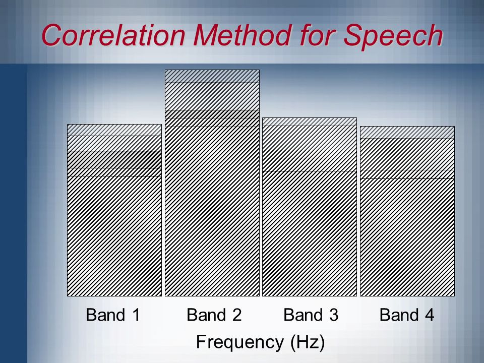 Correlation Method for Speech Band 1Band 2Band 3Band 4 Frequency (Hz)