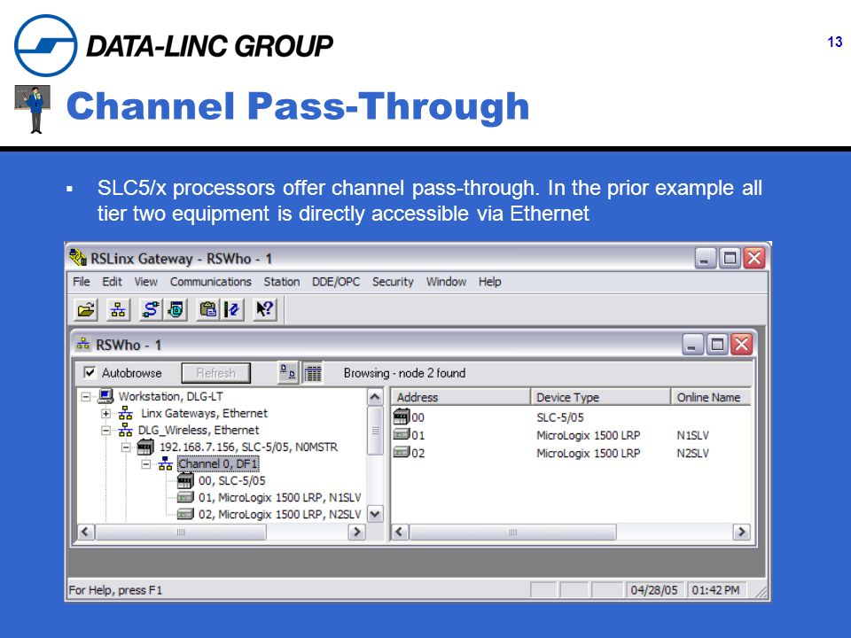 13 Channel Pass-Through SLC5/x processors offer channel pass-through.