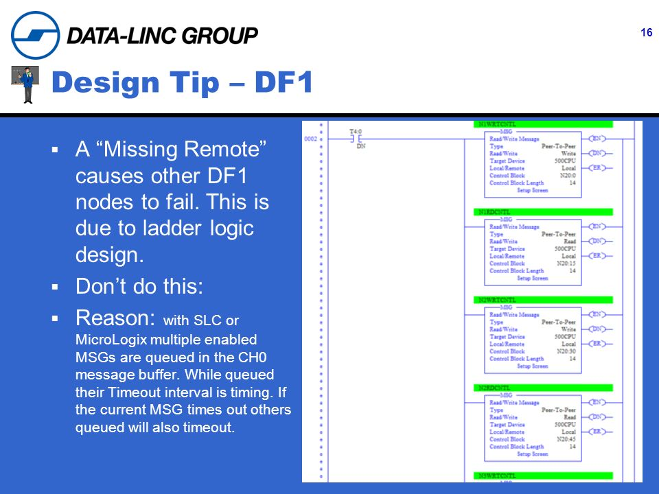 16 Design Tip – DF1 A Missing Remote causes other DF1 nodes to fail.