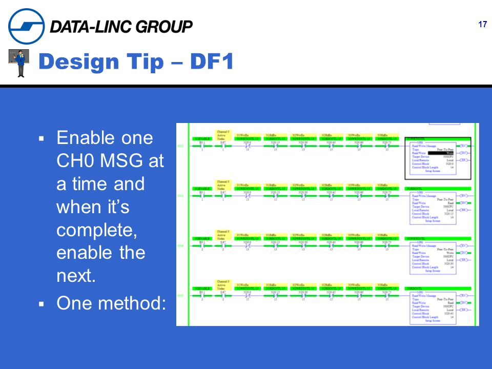 17 Design Tip – DF1 Enable one CH0 MSG at a time and when its complete, enable the next.