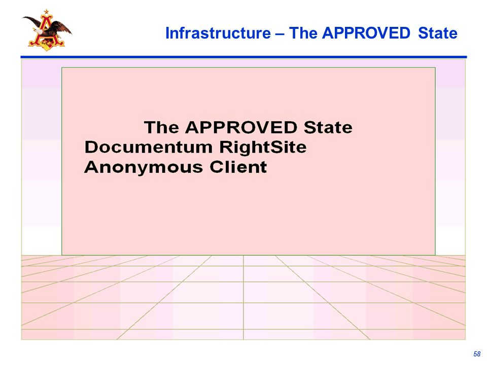 58 Infrastructure – The APPROVED State