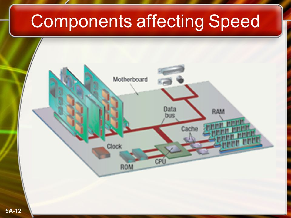 5A-12 Components affecting Speed
