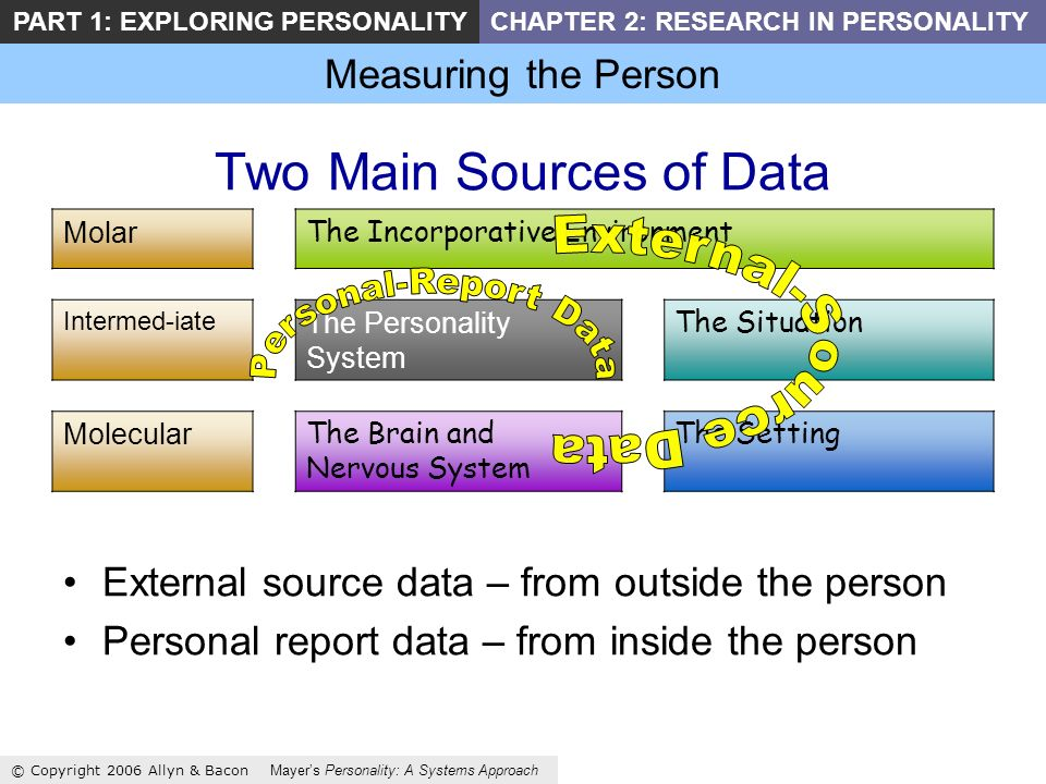 Measuring the Person © Copyright 2006 Allyn & Bacon Mayers Personality: A Systems Approach PART 1: EXPLORING PERSONALITYCHAPTER 2: RESEARCH IN PERSONALITY Two Main Sources of Data Molar The Incorporative Environment Intermed-iate The Personality System The Situation Molecular The Brain and Nervous System The Setting External source data – from outside the person Personal report data – from inside the person